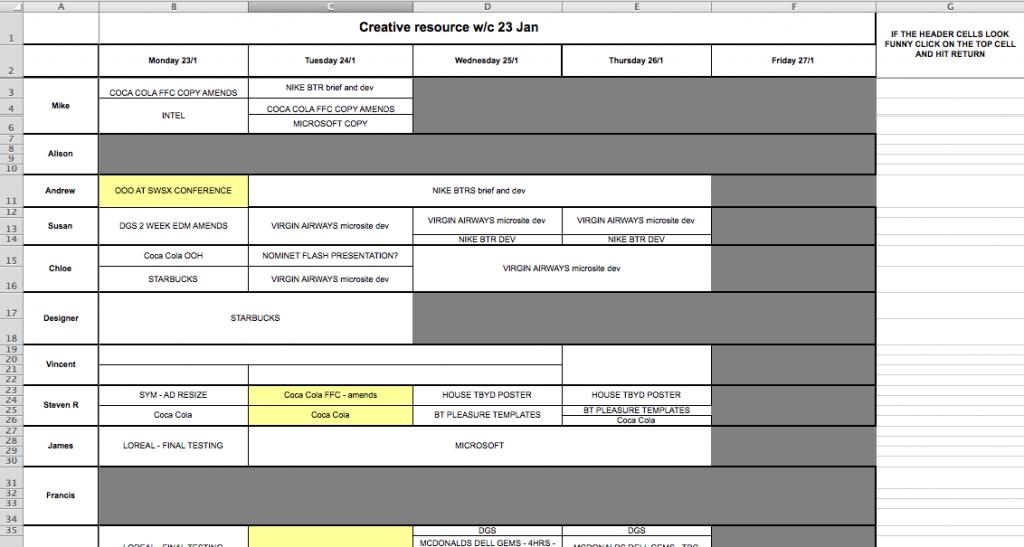 Resource scheduling spreadsheet