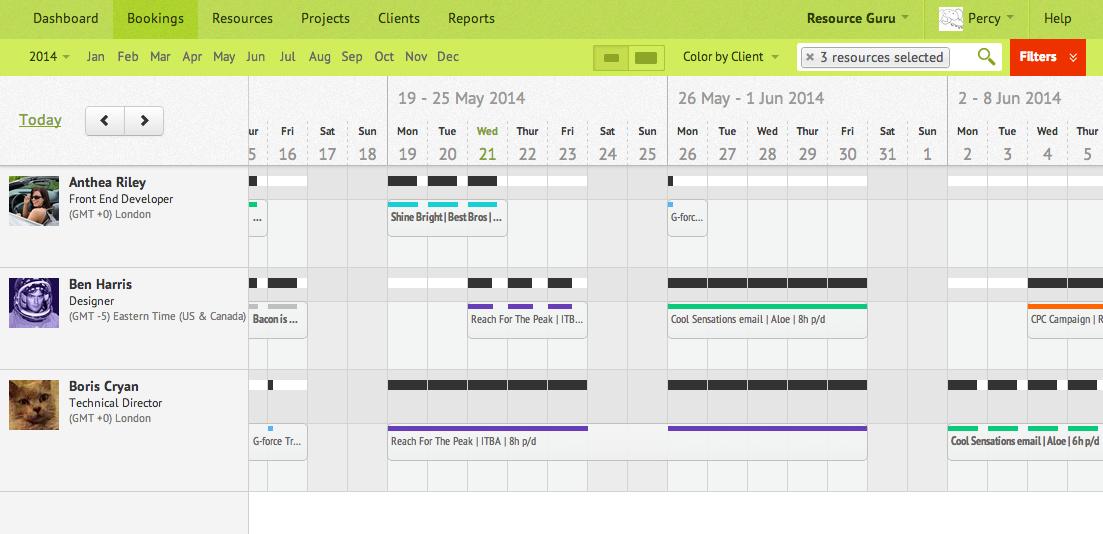 compare resource schedules