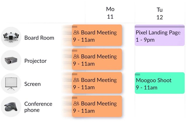 Book meeting room resources
